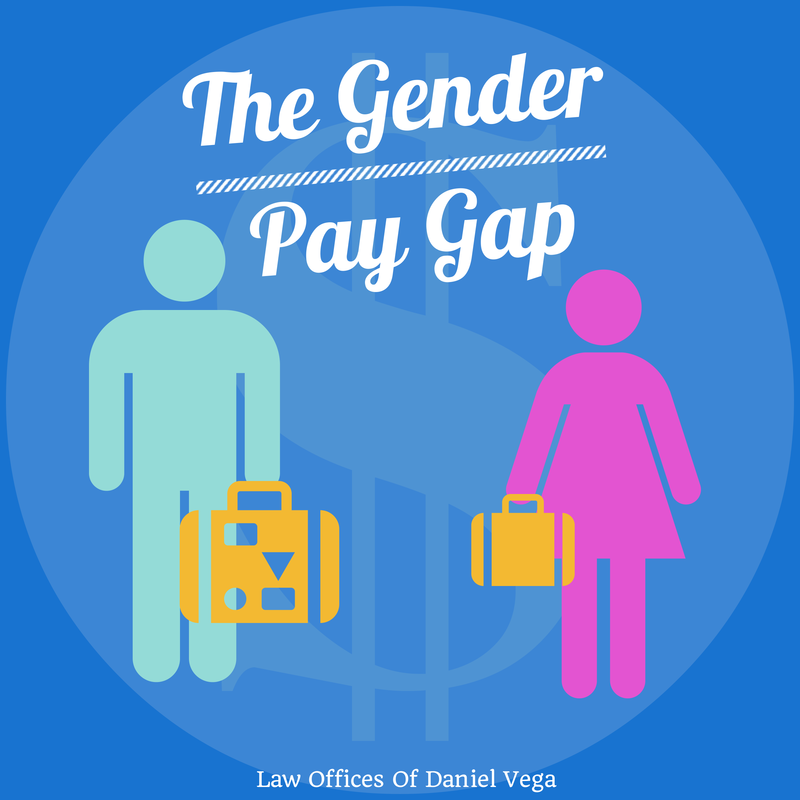 gender discrimination society and workplace